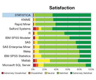 ELECTRONIC STATISTICS STATSOFT TEXTBOOK PDF
