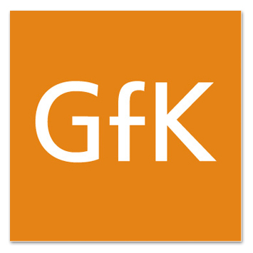 GFK, Success Stories, STATISTICA, StatSoft